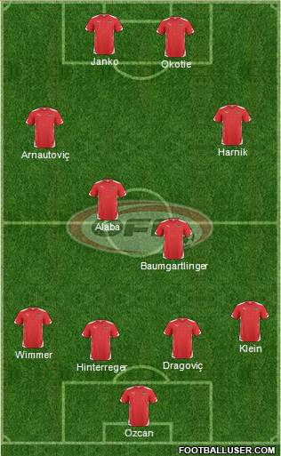 Austria 4-2-2-2 football formation