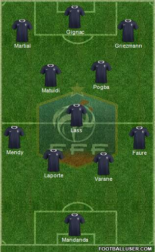 France 4-1-2-3 football formation
