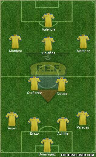 Ecuador 4-2-3-1 football formation