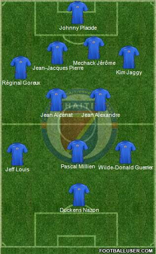 Haiti 4-2-3-1 football formation