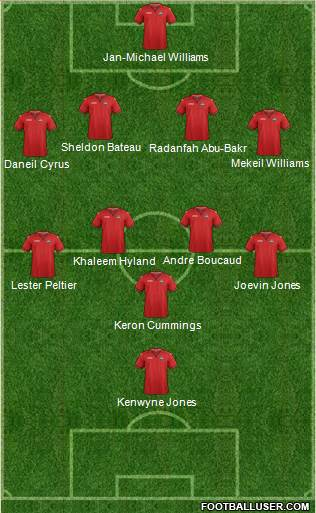 Trinidad and Tobago 4-4-1-1 football formation