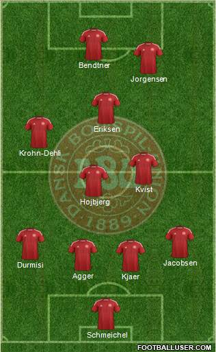 Denmark 4-3-1-2 football formation
