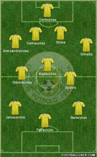 Lithuania 4-3-3 football formation