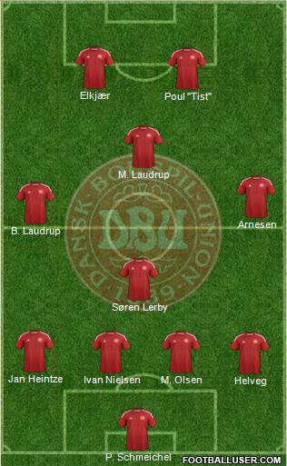 Denmark 4-4-2 football formation