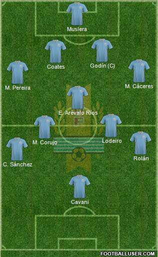 Uruguay 4-5-1 football formation