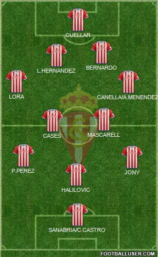 Real Sporting S.A.D. 4-4-1-1 football formation