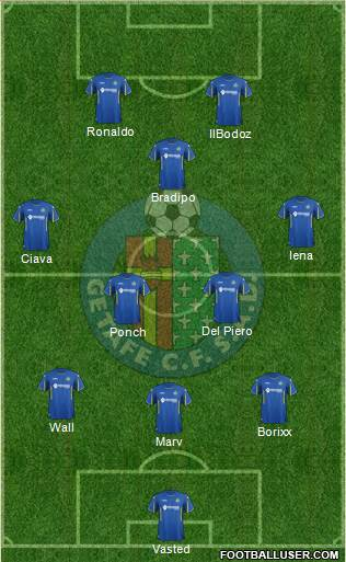 Getafe C.F., S.A.D. 3-5-2 football formation