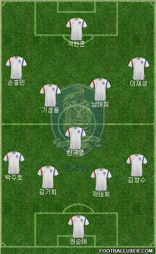 South Korea 3-5-2 football formation