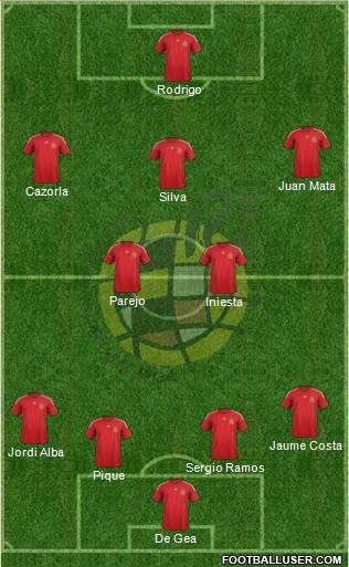 Spain 3-5-1-1 football formation