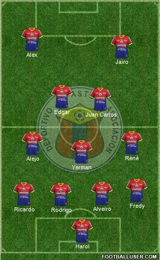 A Deportivo Pasto 4-3-1-2 football formation