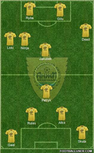 Anzhi Makhachkala 4-2-3-1 football formation