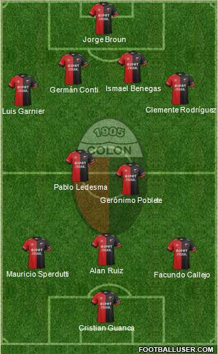 Colón de Santa Fe 4-2-3-1 football formation