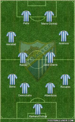 Málaga C.F., S.A.D. 4-1-2-3 football formation