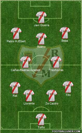 Rayo Vallecano de Madrid S.A.D. 4-1-3-2 football formation