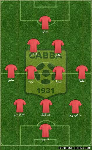 Chabab Ahly Bordj Bou Arréridj 3-4-2-1 football formation