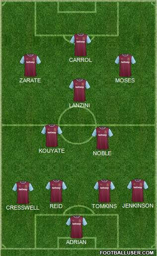 West Ham United 4-2-1-3 football formation
