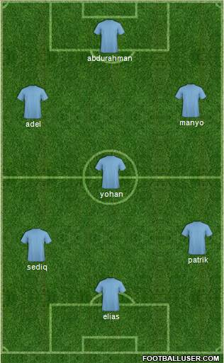 Dream Team 4-2-1-3 football formation