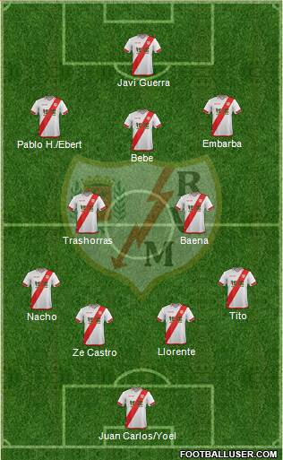 Rayo Vallecano de Madrid S.A.D. 4-3-2-1 football formation