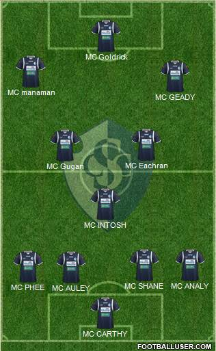CS Cartaginés 4-3-3 football formation