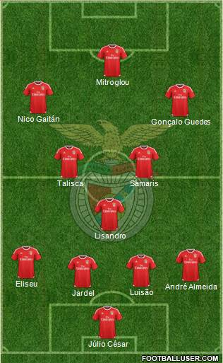 Sport Lisboa e Benfica - SAD 4-1-2-3 football formation