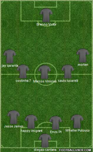 Football Manager Team 4-4-2 football formation