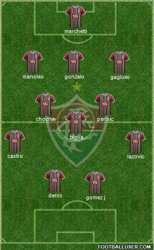 Fluminense FC 3-5-2 football formation