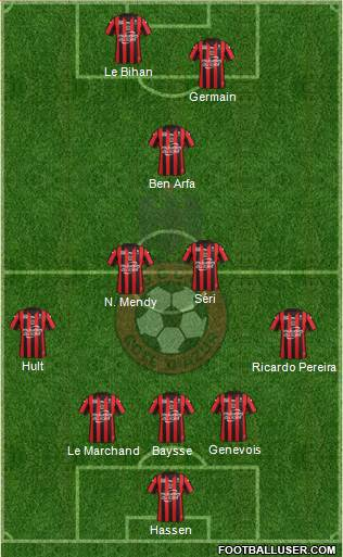 OGC Nice Côte d'Azur 3-5-2 football formation