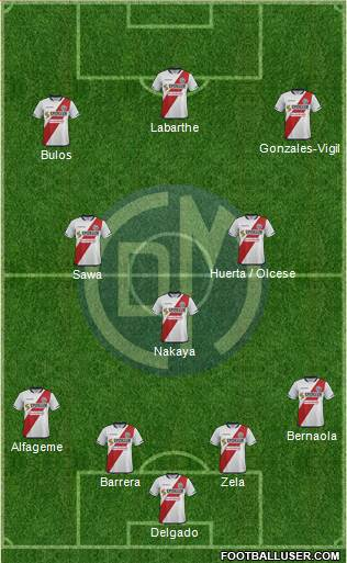 CC Deportivo Municipal 4-3-3 football formation
