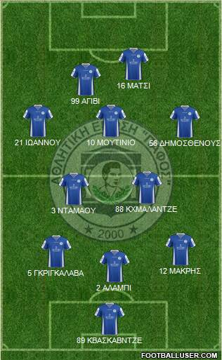 AE Pafos 3-5-2 football formation