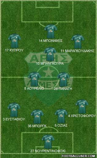 Aris Limassol 4-1-3-2 football formation