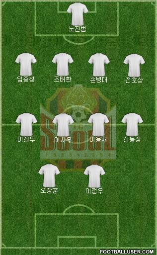 FC Seoul 4-4-2 football formation