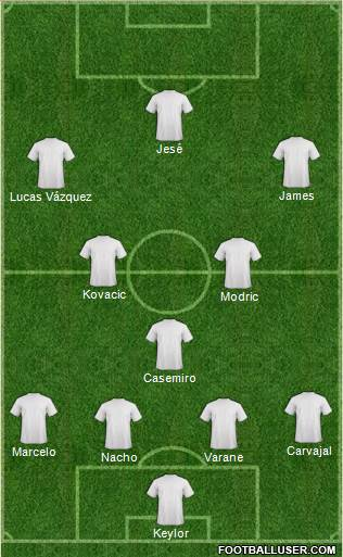 Champions League Team 4-1-2-3 football formation