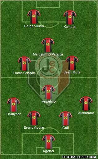 Joinville EC 4-1-3-2 football formation