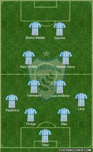 Londrina EC 4-1-3-2 football formation