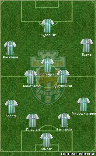 Karpaty Lviv 4-3-2-1 football formation