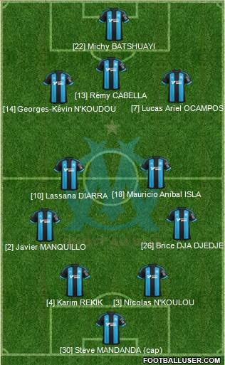 Olympique de Marseille 4-2-3-1 football formation