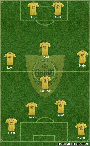 Anzhi Makhachkala 3-5-1-1 football formation