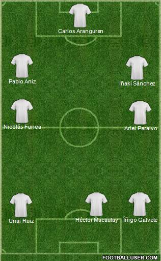 Qatar 4-1-2-3 football formation