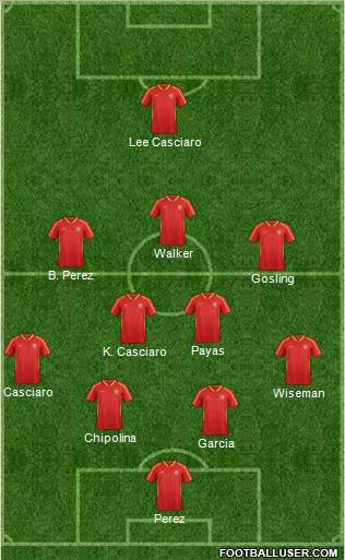 FYR Macedonia 4-5-1 football formation