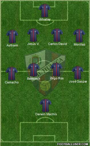 S.D. Huesca 4-4-1-1 football formation