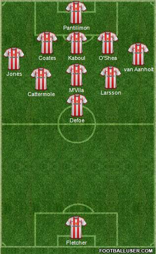 Sunderland 4-1-4-1 football formation