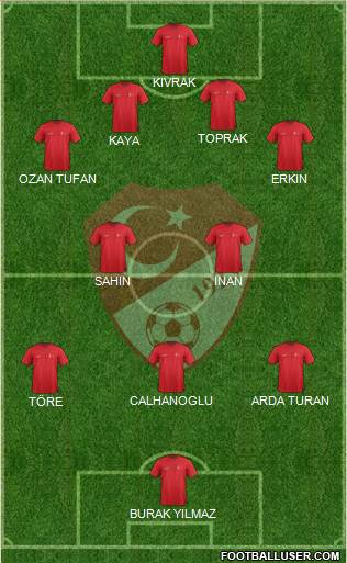 Turkey 4-2-3-1 football formation