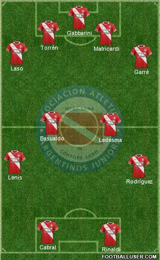 Argentinos Juniors 4-4-2 football formation