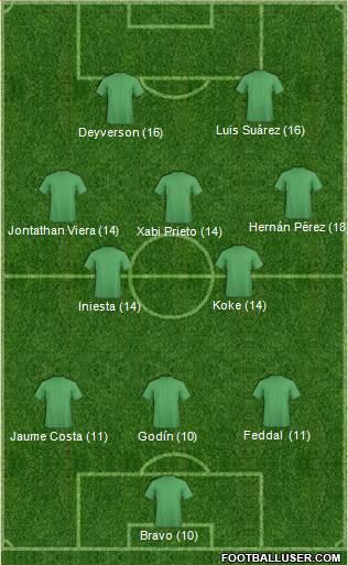 Dream Team 4-2-2-2 football formation