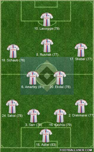 Hamburger SV 4-3-3 football formation