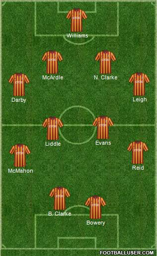 Bradford City 4-4-2 football formation