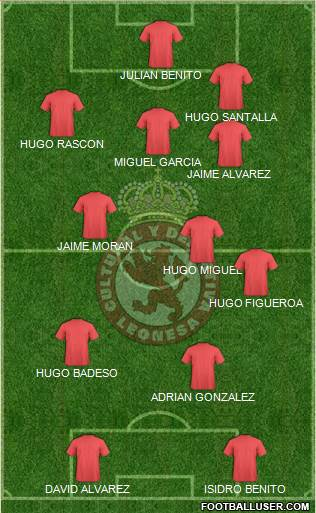 Cultural y Dep. Leonesa 3-5-1-1 football formation
