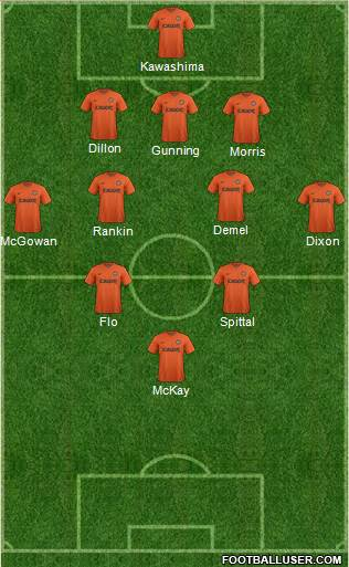 Dundee United 3-4-2-1 football formation