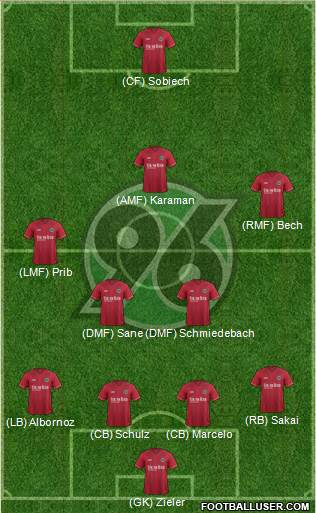 Hannover 96 4-5-1 football formation