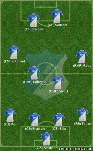 TSG 1899 Hoffenheim 4-2-2-2 football formation